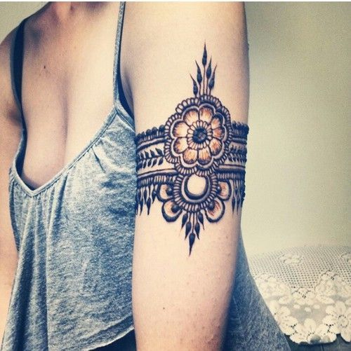 Most Popular Ideas for Tattoos
